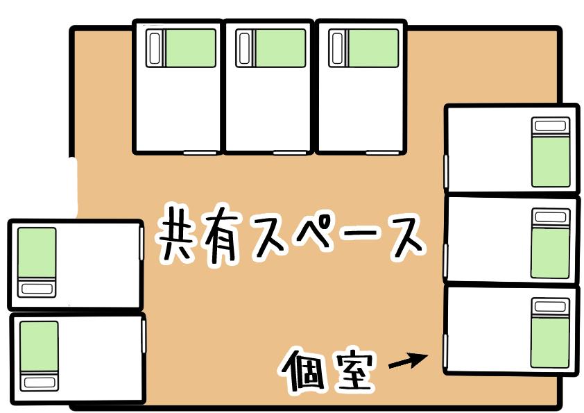 Unit room