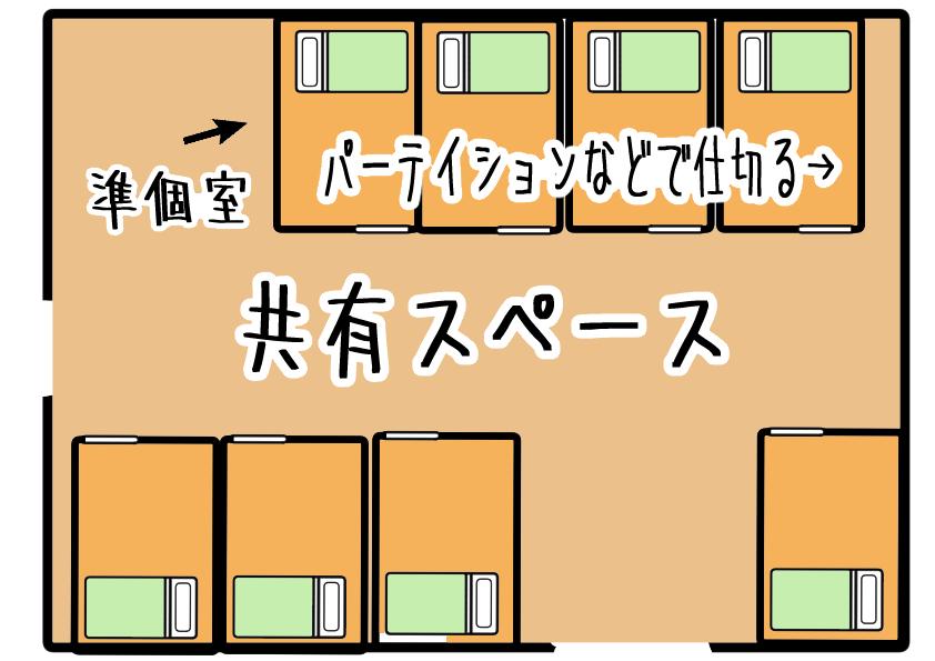 Semi-unit type private room